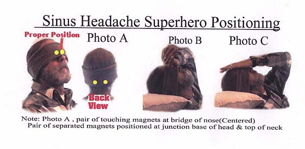 Sinus Headache Superhero! -- Natural Frequency, Inc